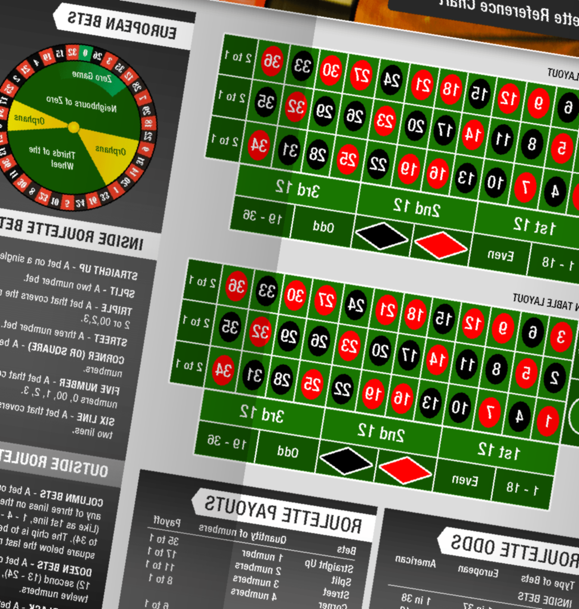 Roulette Free Bet