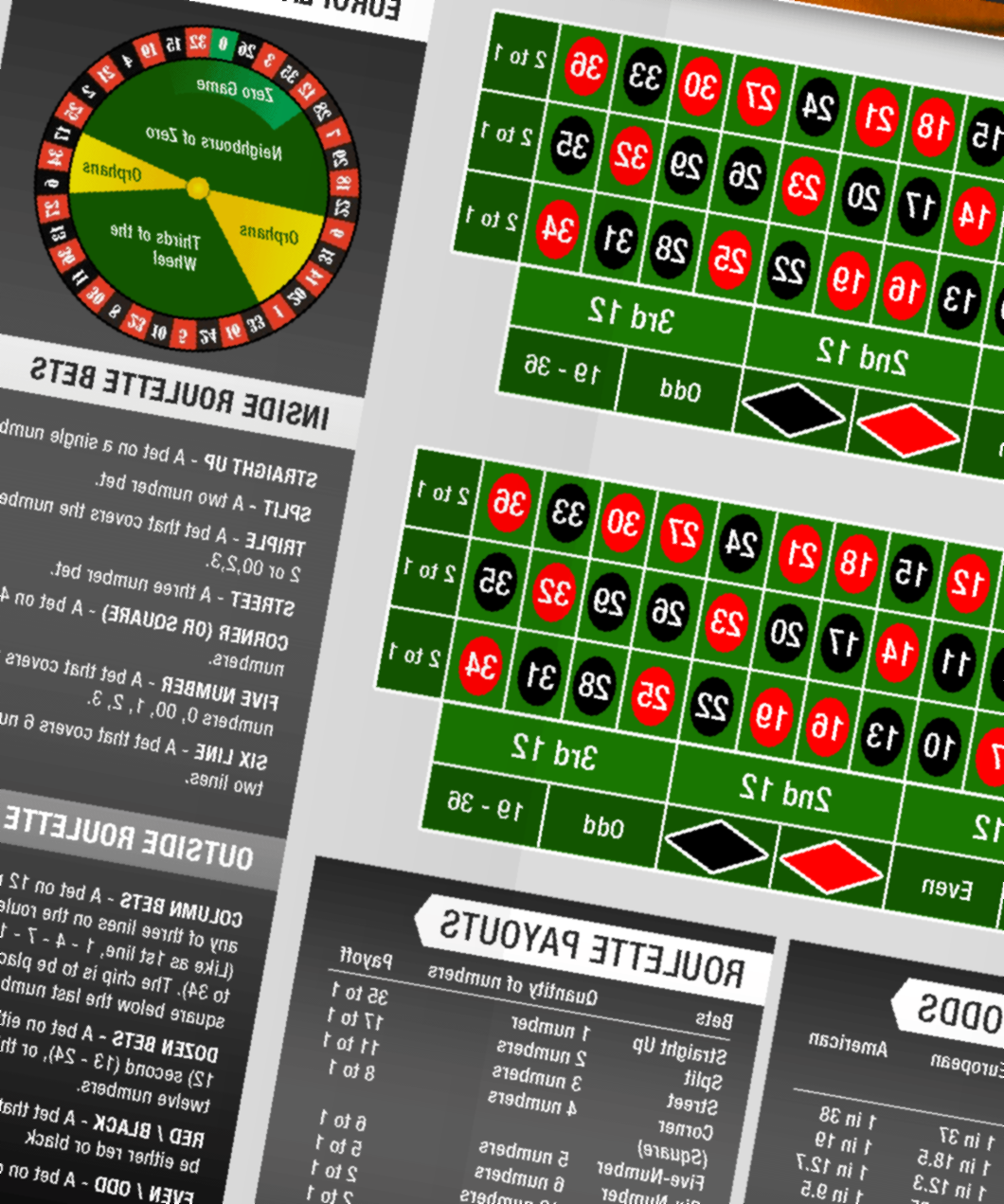 Play Roulette Online Numbers